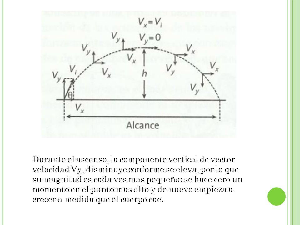 Durante el ascenso, la componente vertical de vector velocidad Vy, disminuye conforme se eleva, por lo que su magnitud es cada ves mas pequeña: se hace cero un momento en el punto mas alto y de nuevo empieza a crecer a medida que el cuerpo cae.