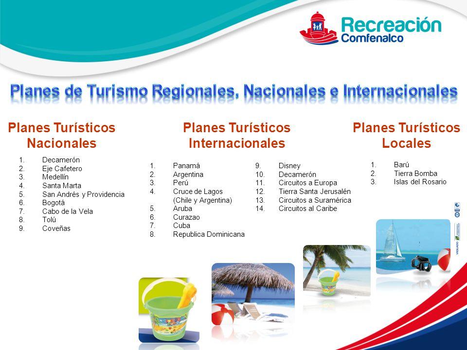 Planes de Turismo Regionales, Nacionales e Internacionales