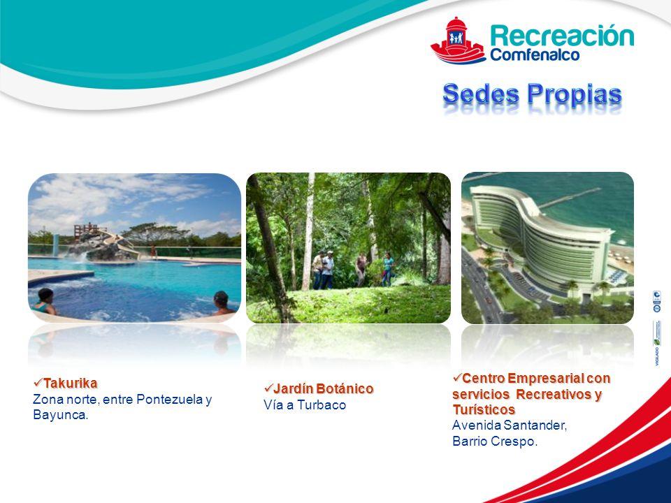 Sedes Propias Centro Empresarial con servicios Recreativos y Turísticos. Avenida Santander, Barrio Crespo.