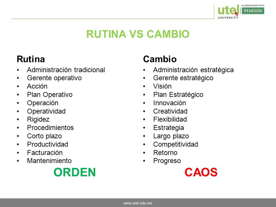 ORDEN CAOS RUTINA VS CAMBIO Rutina Cambio Administración tradicional