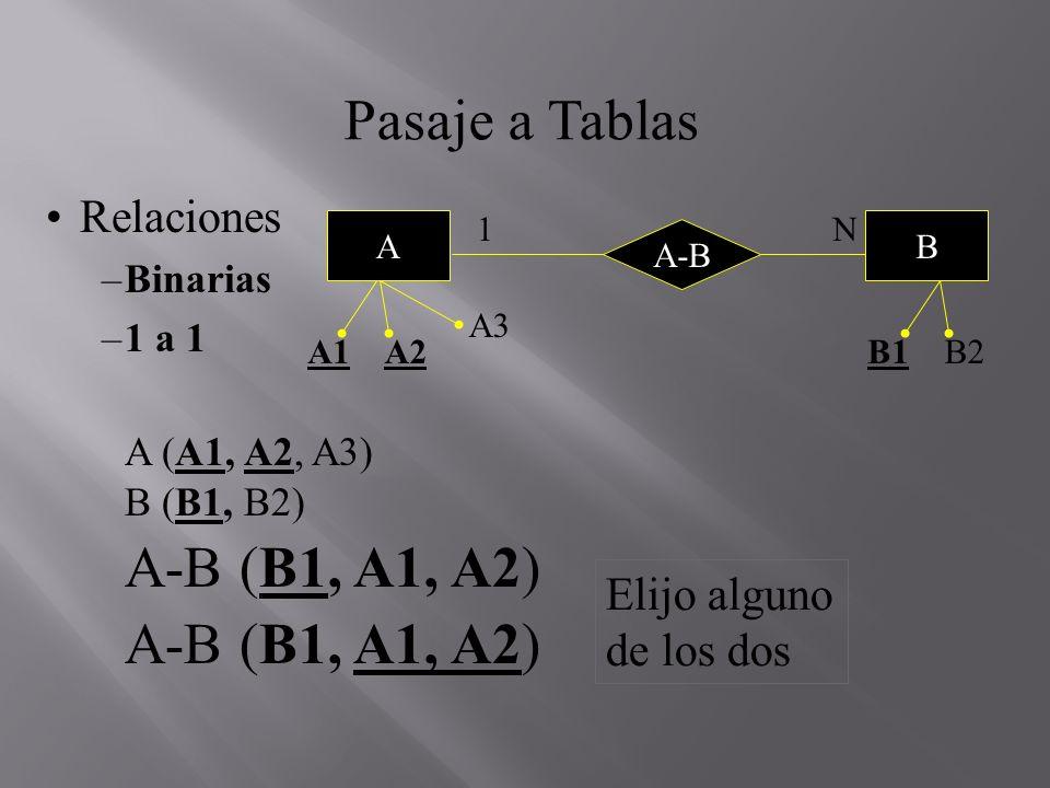 Pasaje a Tablas A-B (B1, A1, A2) Relaciones Elijo alguno de los dos