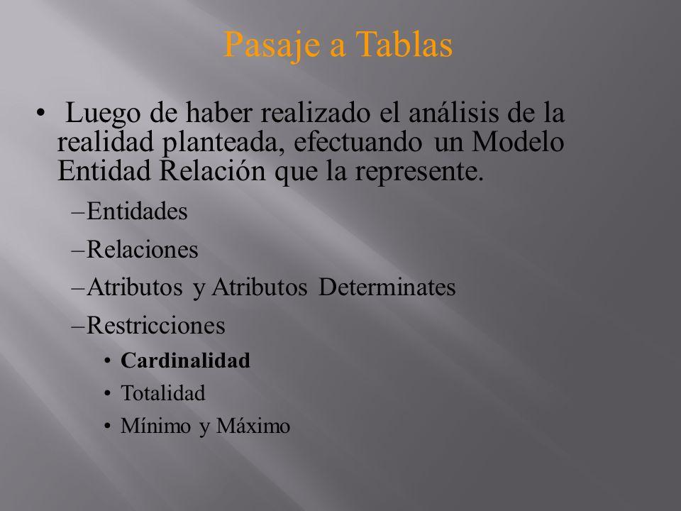 Pasaje a Tablas Luego de haber realizado el análisis de la realidad planteada, efectuando un Modelo Entidad Relación que la represente.