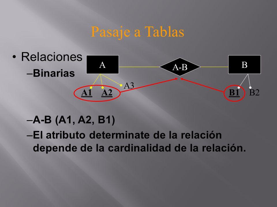 Pasaje a Tablas Relaciones Binarias A-B (A1, A2, B1)