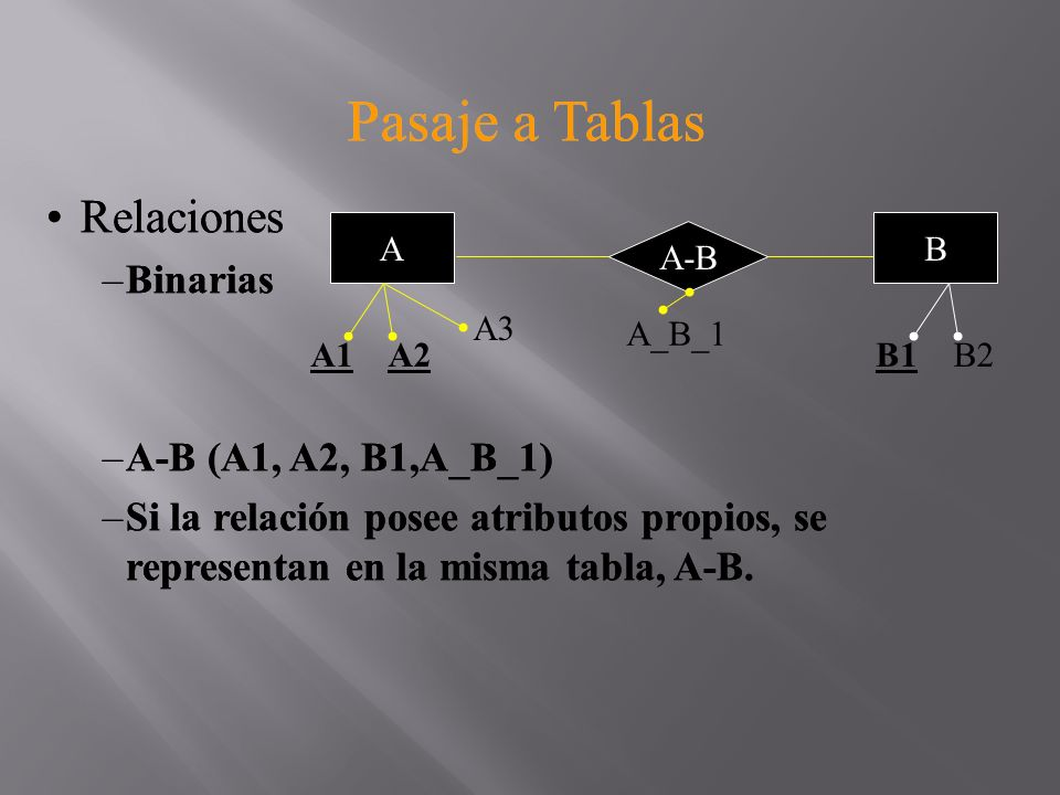 Pasaje a Tablas Pasaje a Tablas Relaciones Relaciones Binarias