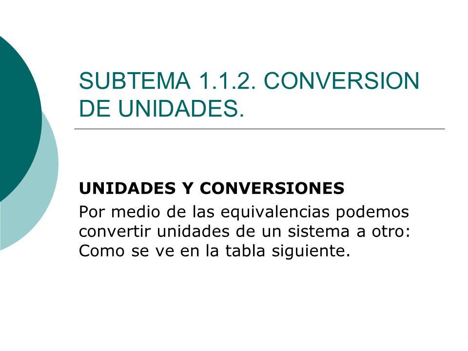 SUBTEMA 1.1.2. CONVERSION DE UNIDADES.