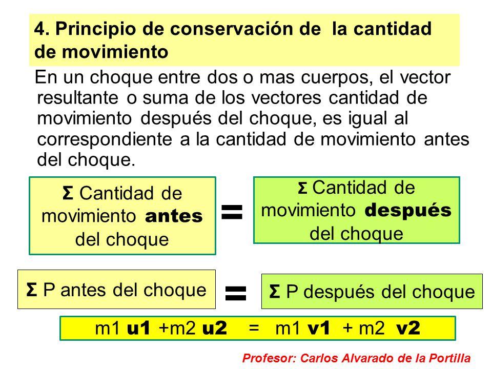 Profesor: Carlos Alvarado de la Portilla