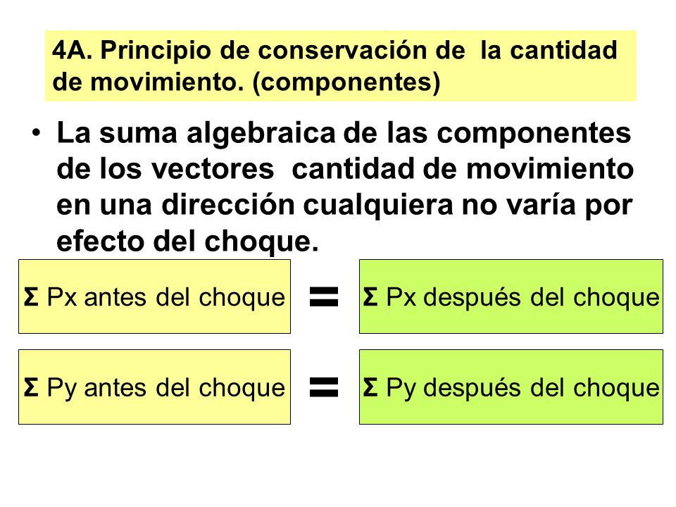 4A. Principio de conservación de la cantidad de movimiento