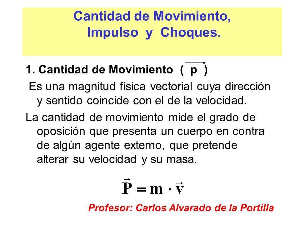Cantidad de Movimiento, Impulso y Choques.