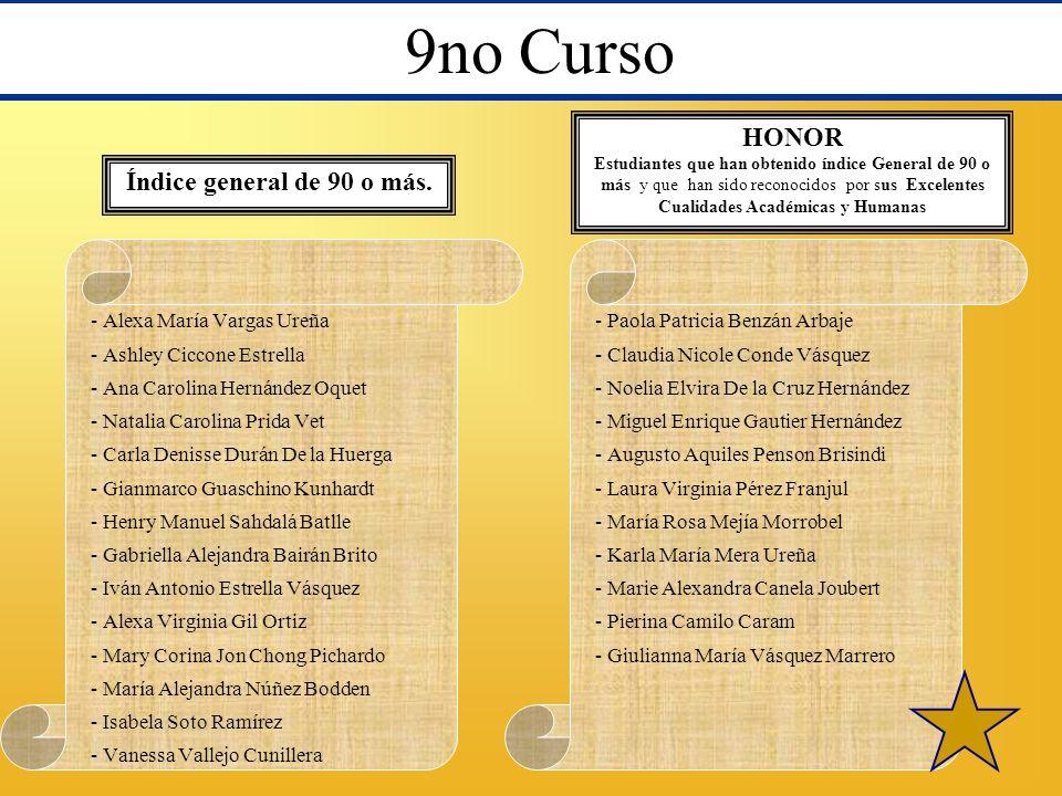 9no Curso HONOR Índice general de 90 o más. - Alexa María Vargas Ureña