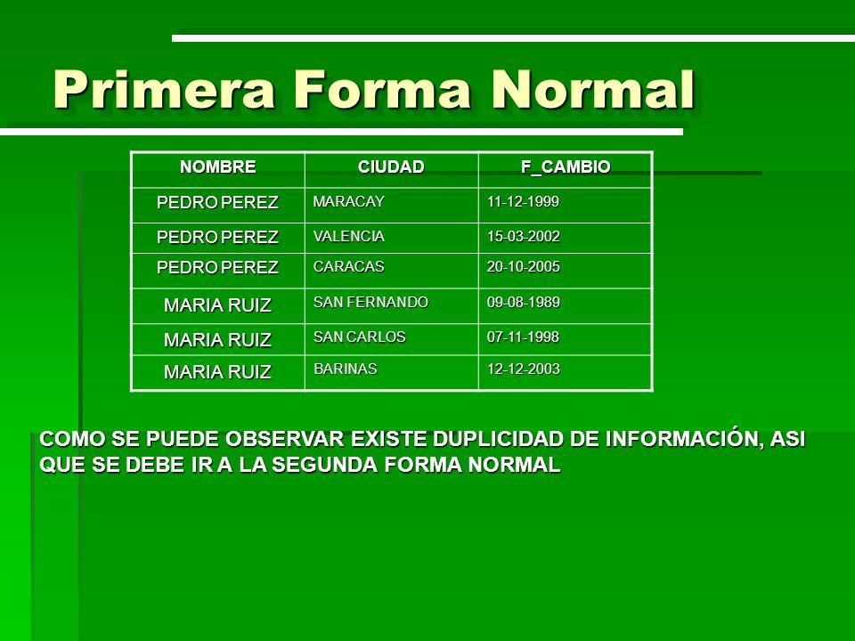 Primera Forma Normal NOMBRE. CIUDAD. F_CAMBIO. PEDRO PEREZ. MARACAY. 11-12-1999. VALENCIA. 15-03-2002.