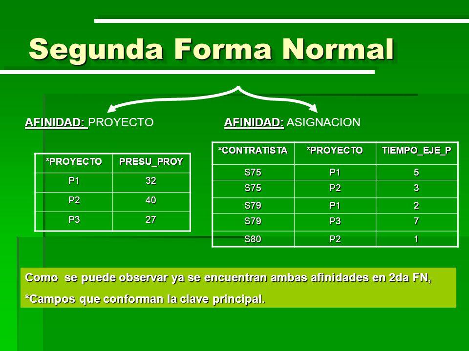 Segunda Forma Normal AFINIDAD: PROYECTO AFINIDAD: ASIGNACION