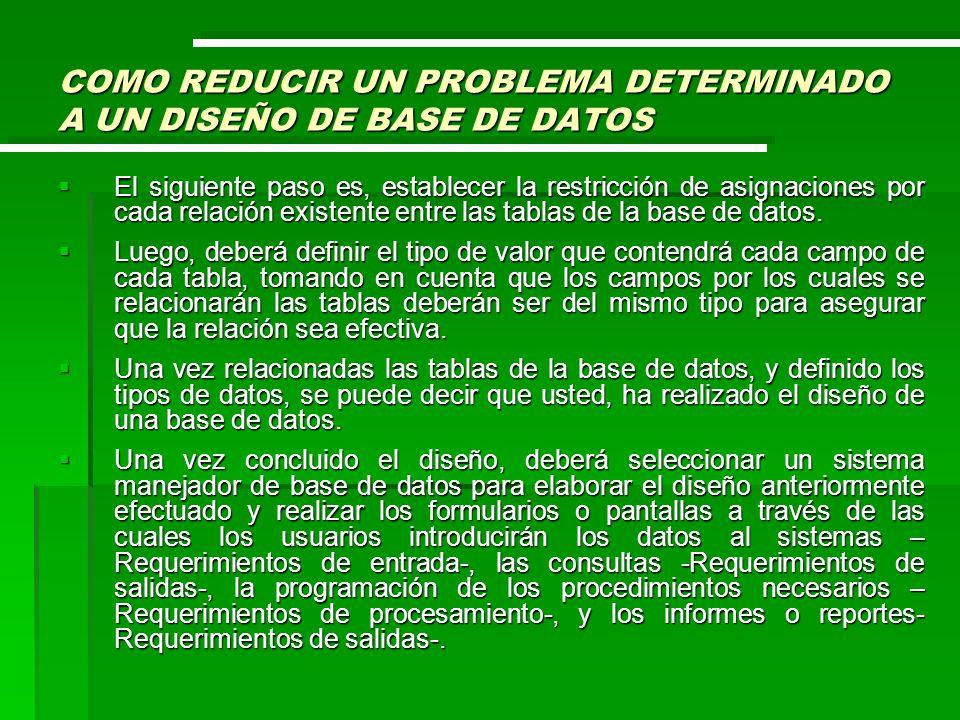 COMO REDUCIR UN PROBLEMA DETERMINADO A UN DISEÑO DE BASE DE DATOS