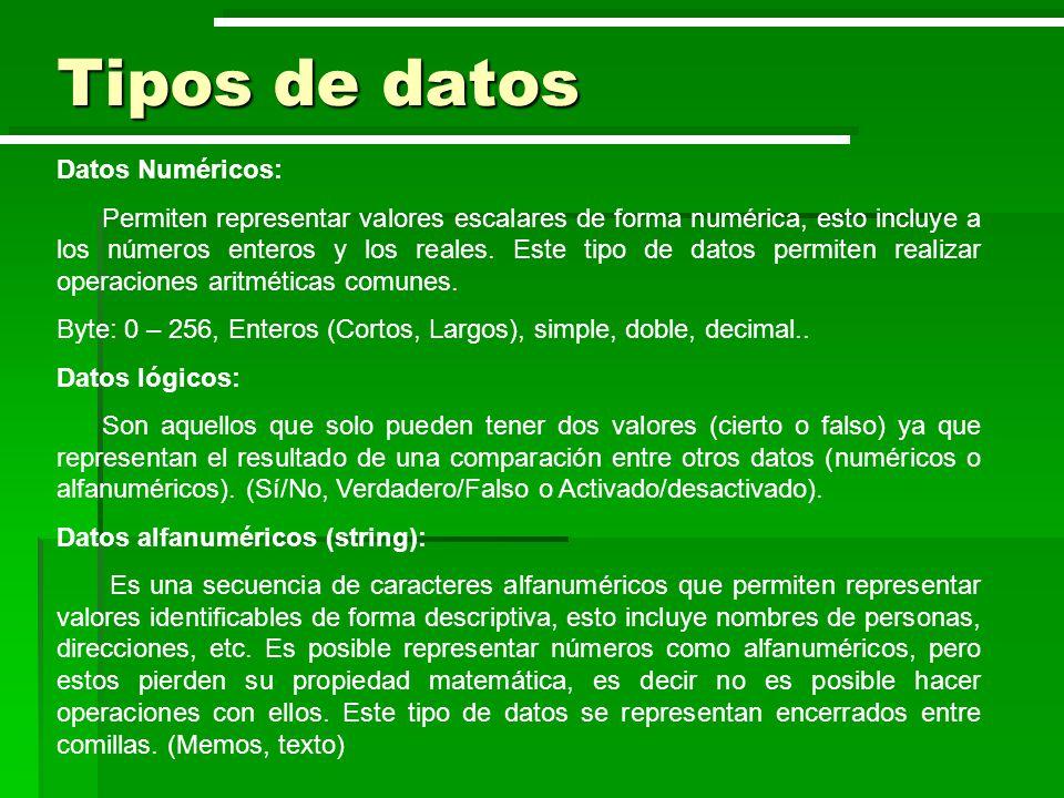 Tipos de datos Datos Numéricos: