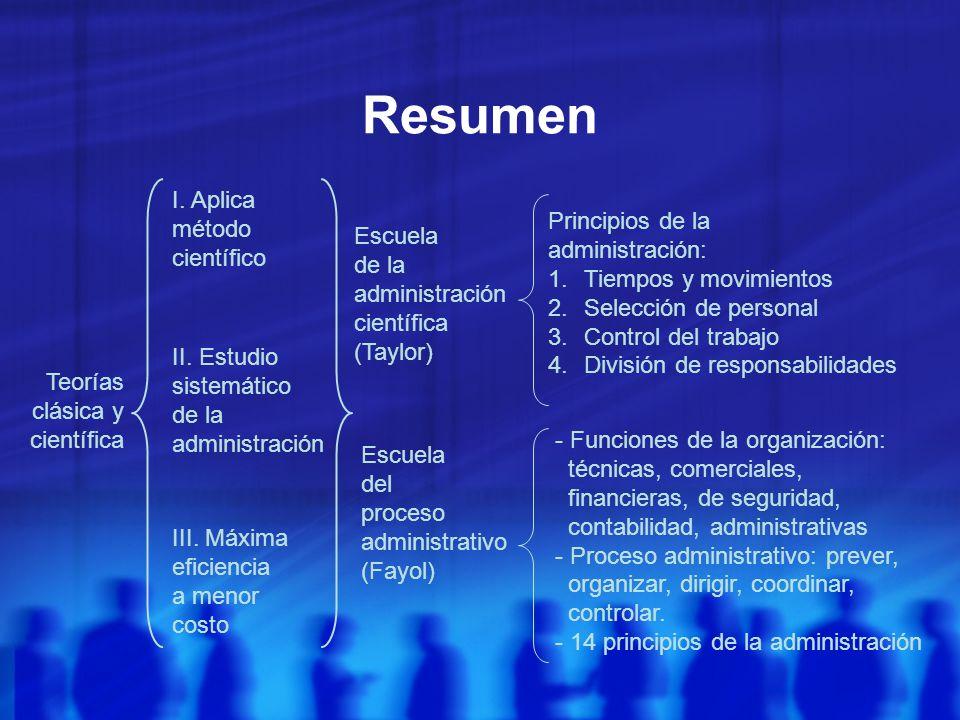 Resumen I. Aplica método científico Principios de la administración: