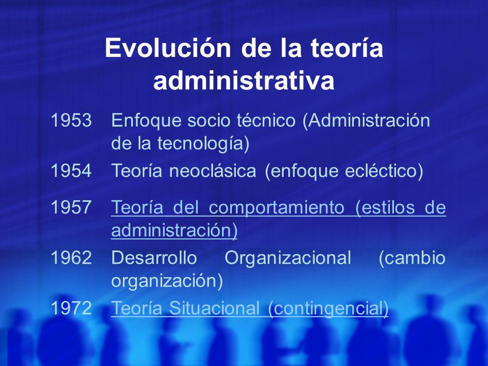 Evolución de la teoría administrativa