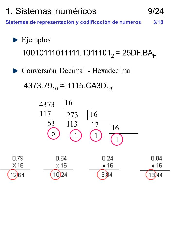 1. Sistemas numéricos 9/24 Ejemplos 10010111011111.10111012 = 25DF.BAH