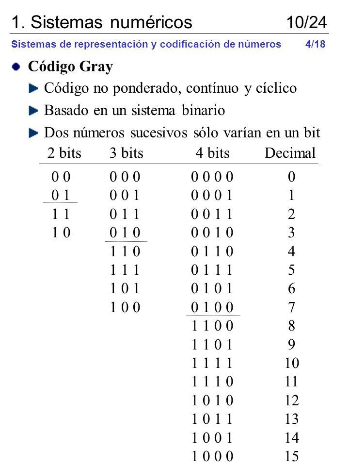 1. Sistemas numéricos 10/24 Código Gray