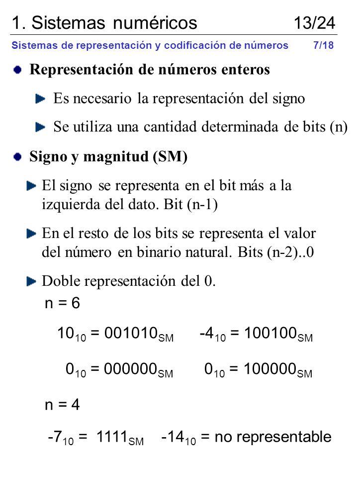 1. Sistemas numéricos 13/24 Representación de números enteros