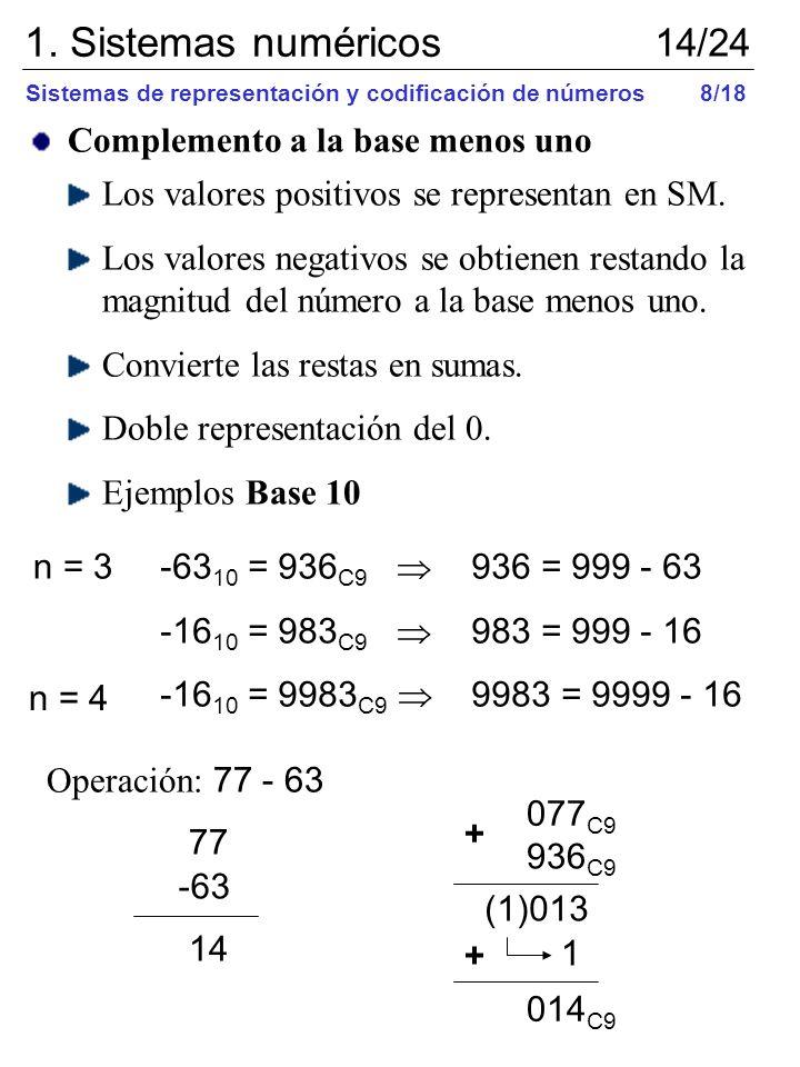 1. Sistemas numéricos 14/24 Complemento a la base menos uno
