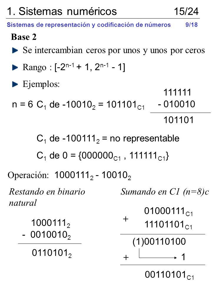 1. Sistemas numéricos 15/24 Base 2