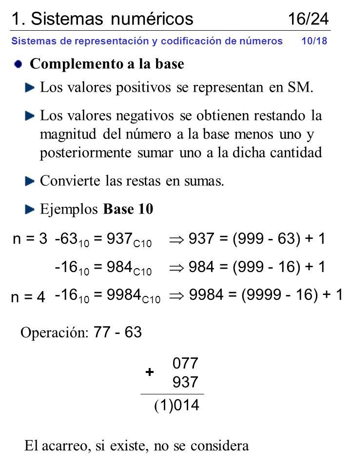 1. Sistemas numéricos 16/24 Complemento a la base