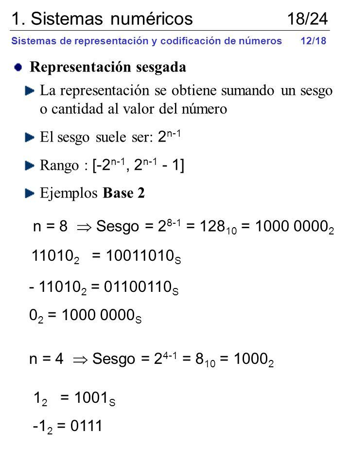 1. Sistemas numéricos 18/24 Representación sesgada