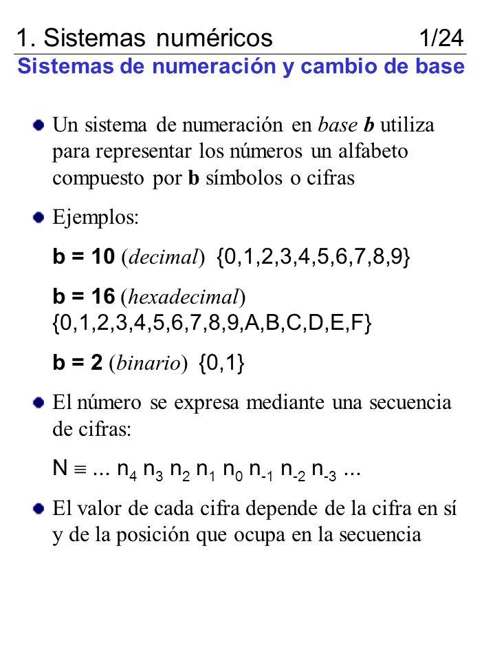 1. Sistemas numéricos 1/24 Sistemas de numeración y cambio de base