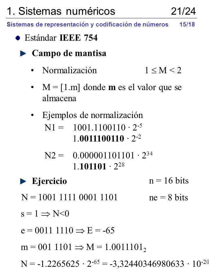 1. Sistemas numéricos 21/24 Estándar IEEE 754 Campo de mantisa