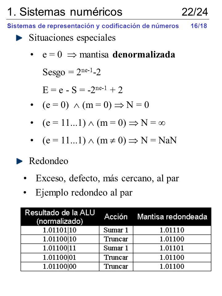 1. Sistemas numéricos 22/24 Situaciones especiales