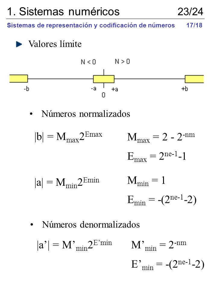 1. Sistemas numéricos |b| = Mmax2Emax Mmax = 2 - 2-nm Emax = 2ne-1-1