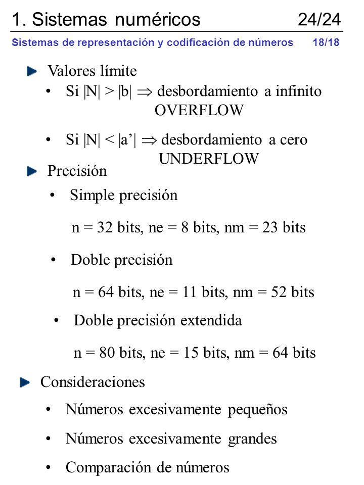 1. Sistemas numéricos 24/24 Valores límite