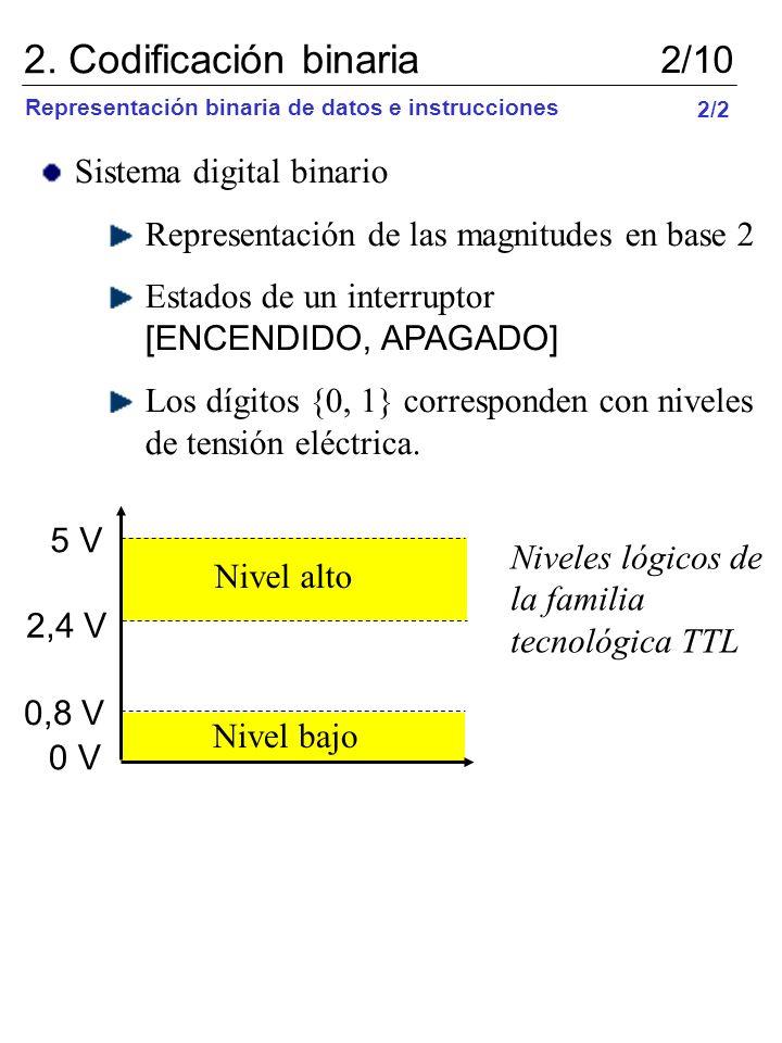 2. Codificación binaria 2/10 Sistema digital binario