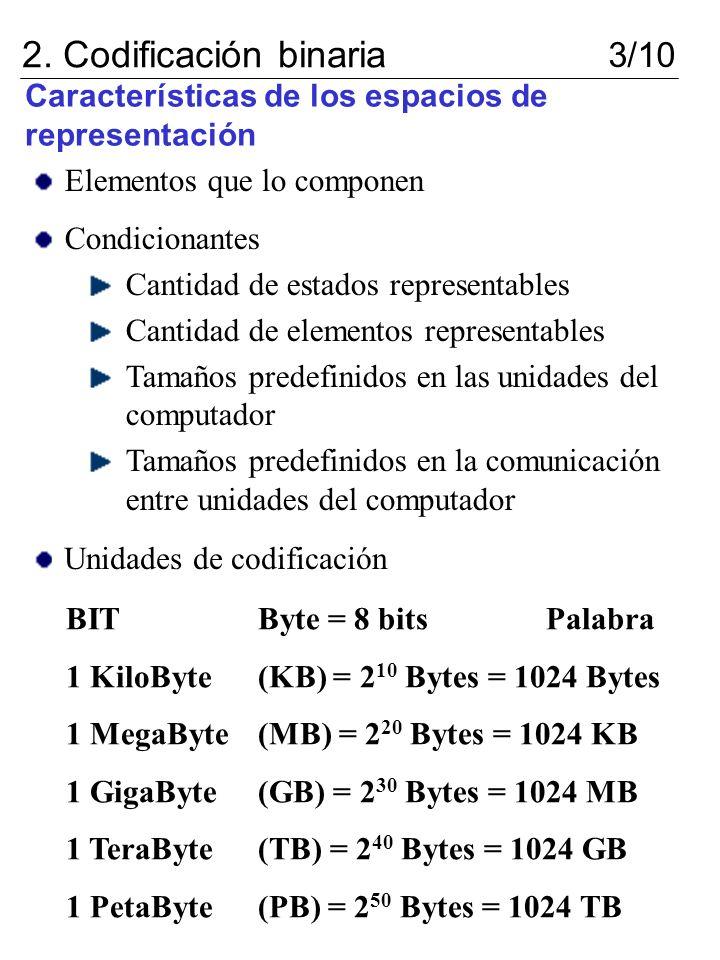 2. Codificación binaria 3/10