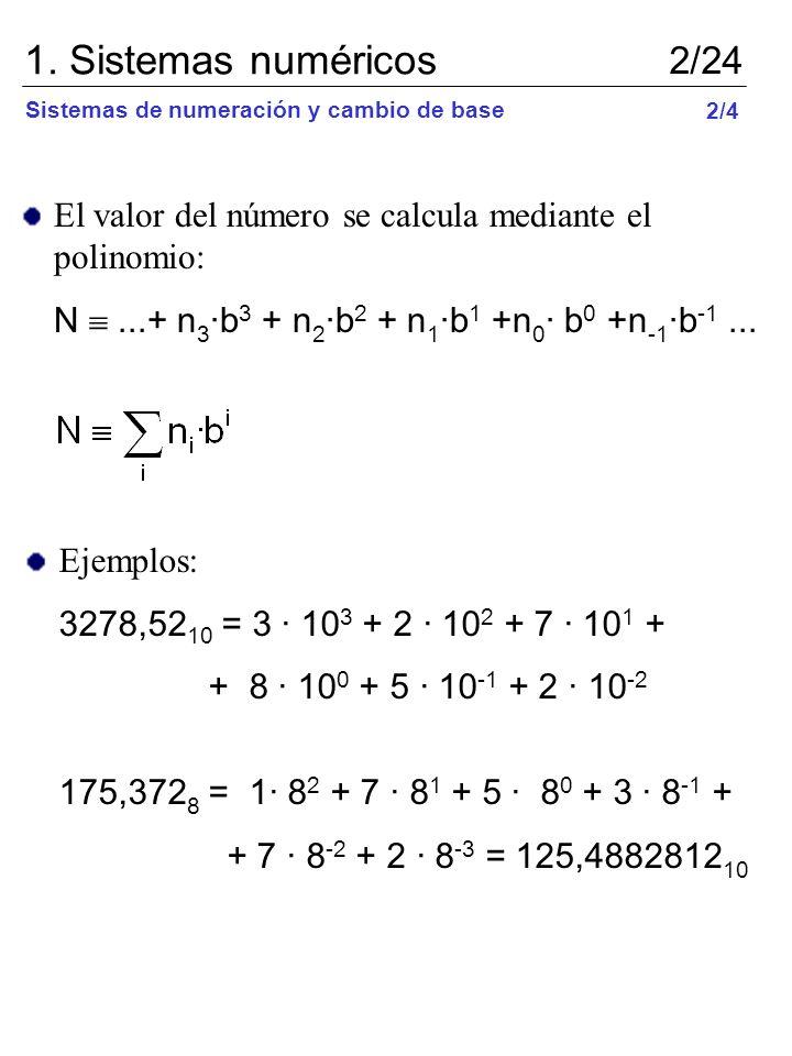 1. Sistemas numéricos 2/24. Sistemas de numeración y cambio de base. 2/4. El valor del número se calcula mediante el polinomio: