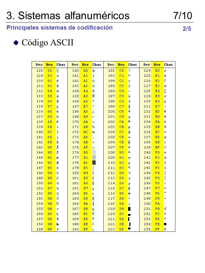 3. Sistemas alfanuméricos