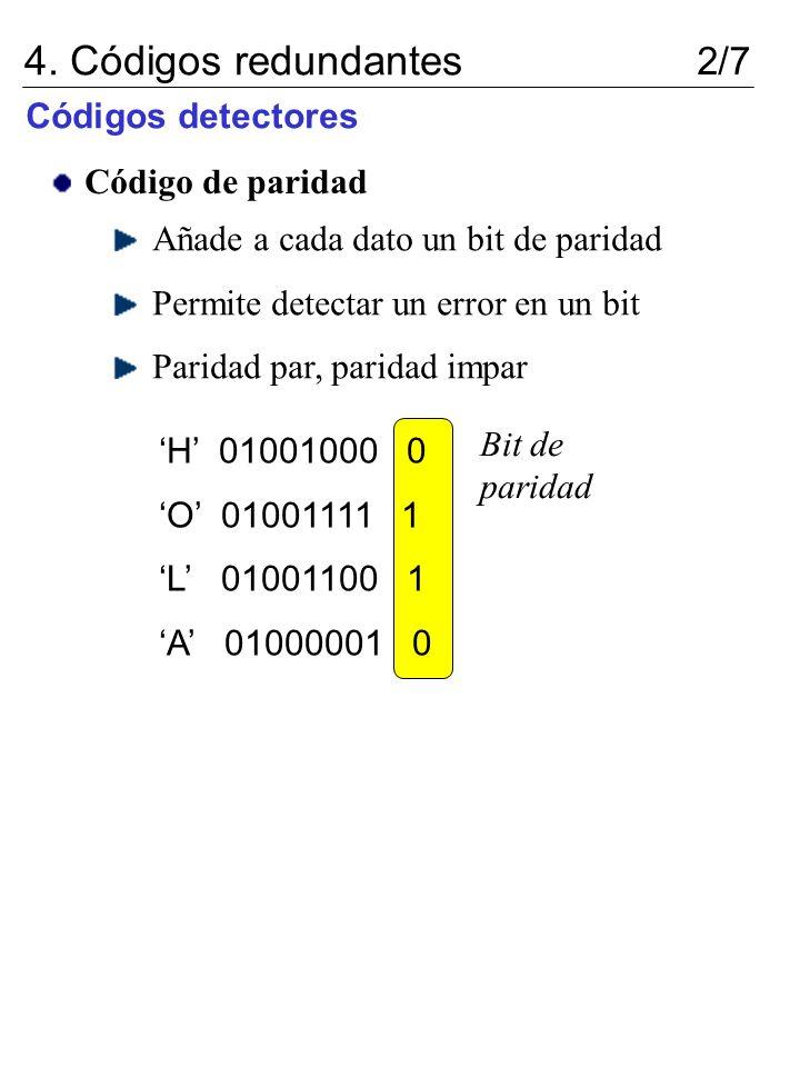 4. Códigos redundantes 2/7 Códigos detectores Código de paridad
