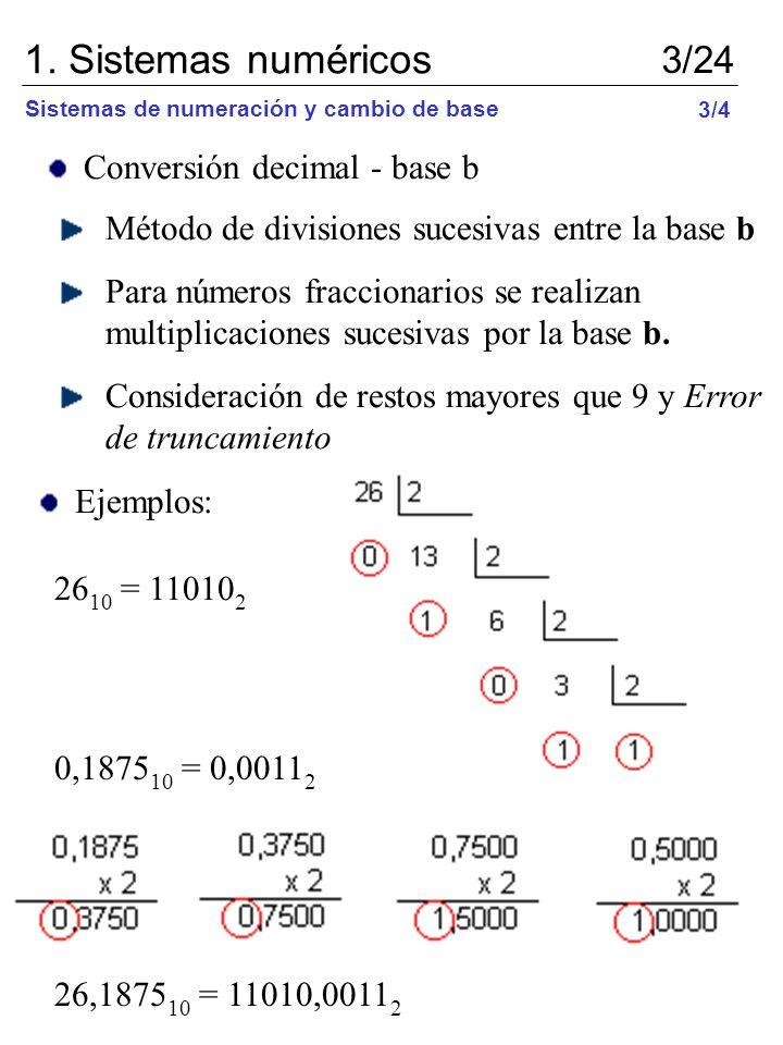 1. Sistemas numéricos 3/24 Conversión decimal - base b