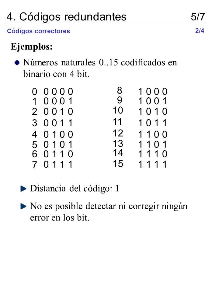 4. Códigos redundantes 5/7 Ejemplos: