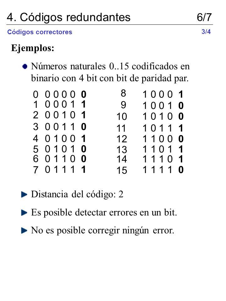 4. Códigos redundantes 6/7 Ejemplos: