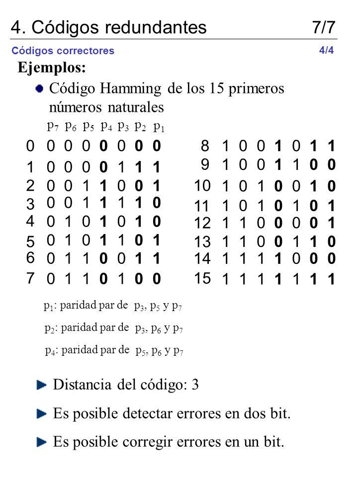 4. Códigos redundantes 7/7 Ejemplos: