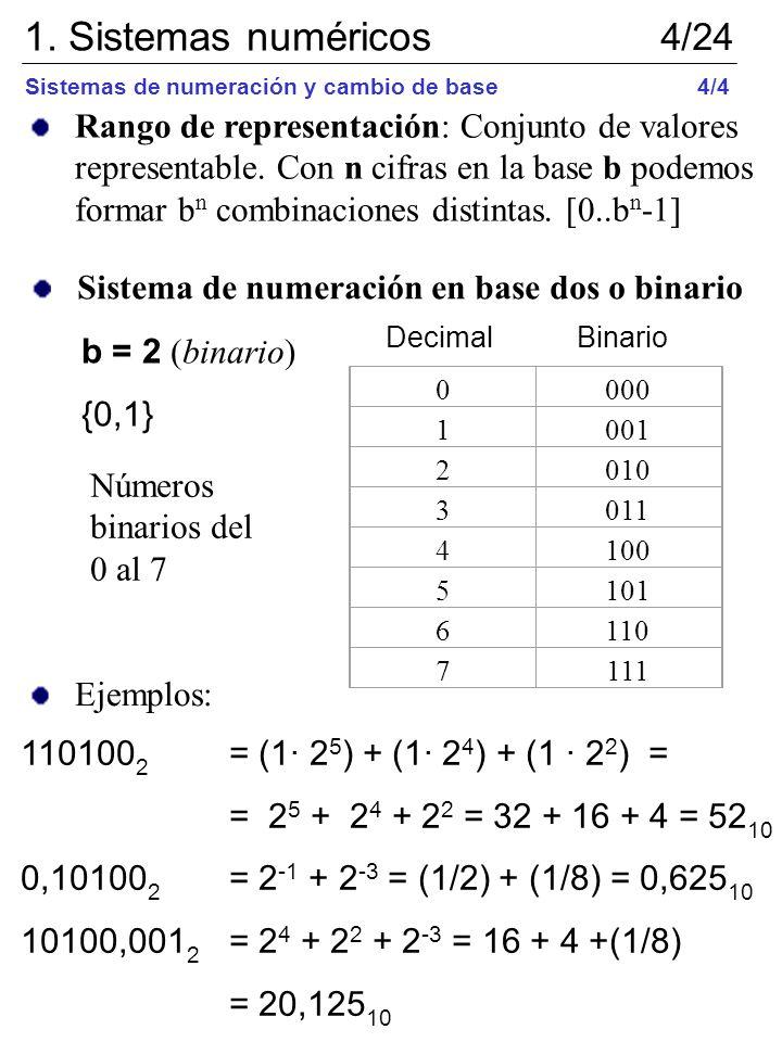 1. Sistemas numéricos 4/24. Sistemas de numeración y cambio de base. 4/4.