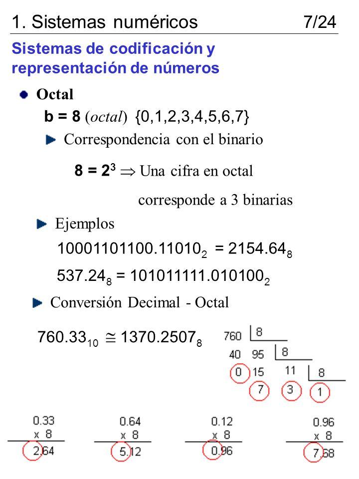 1. Sistemas numéricos 7/24. Sistemas de codificación y representación de números. Octal. b = 8 (octal) {0,1,2,3,4,5,6,7}