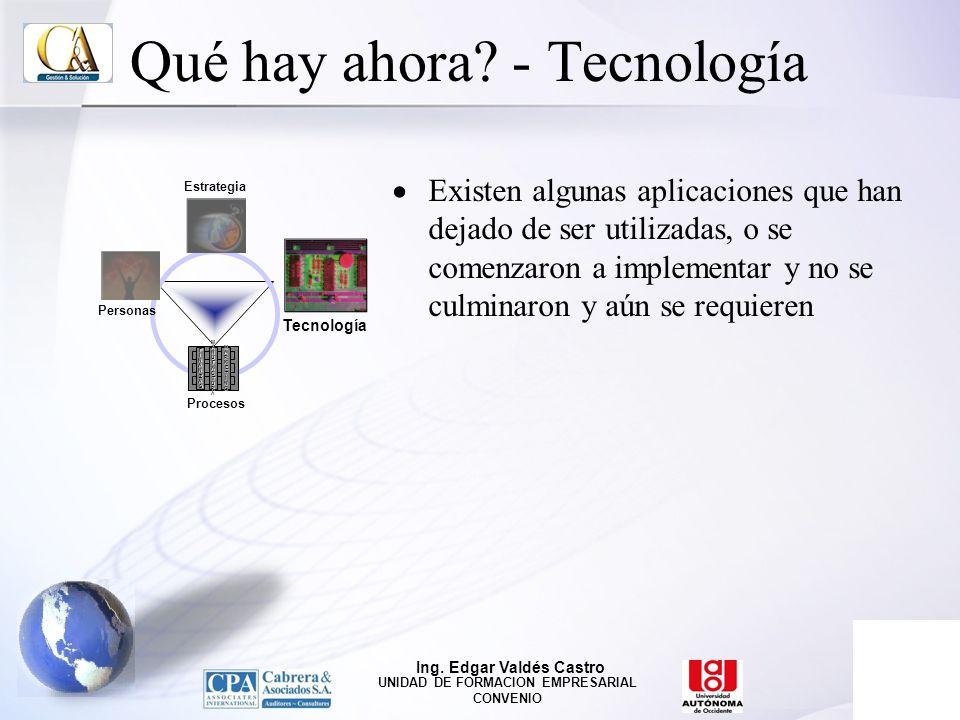 Qué hay ahora - Tecnología