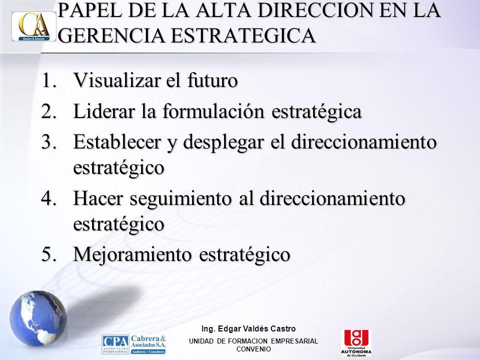 PAPEL DE LA ALTA DIRECCION EN LA GERENCIA ESTRATEGICA