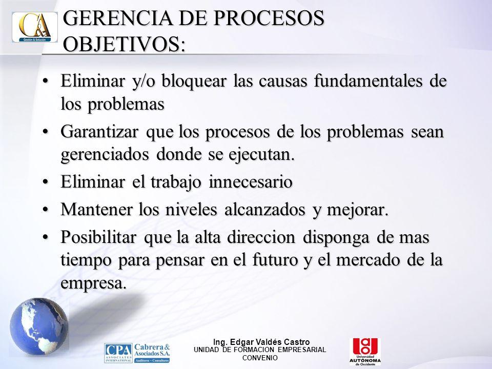 GERENCIA DE PROCESOS OBJETIVOS: