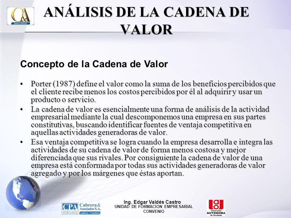 ANÁLISIS DE LA CADENA DE VALOR
