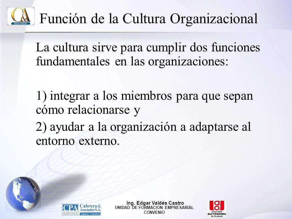 Función de la Cultura Organizacional