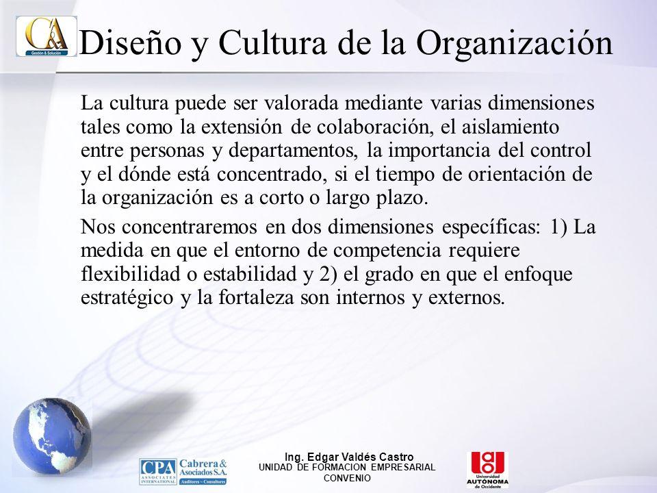 Diseño y Cultura de la Organización