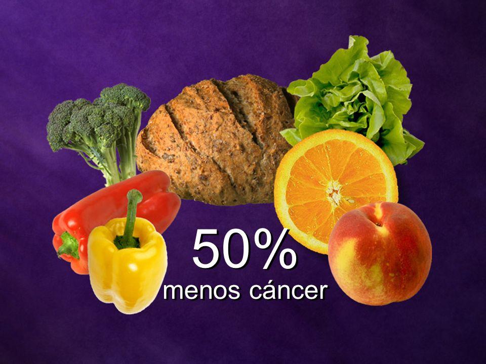 50% menos cáncer