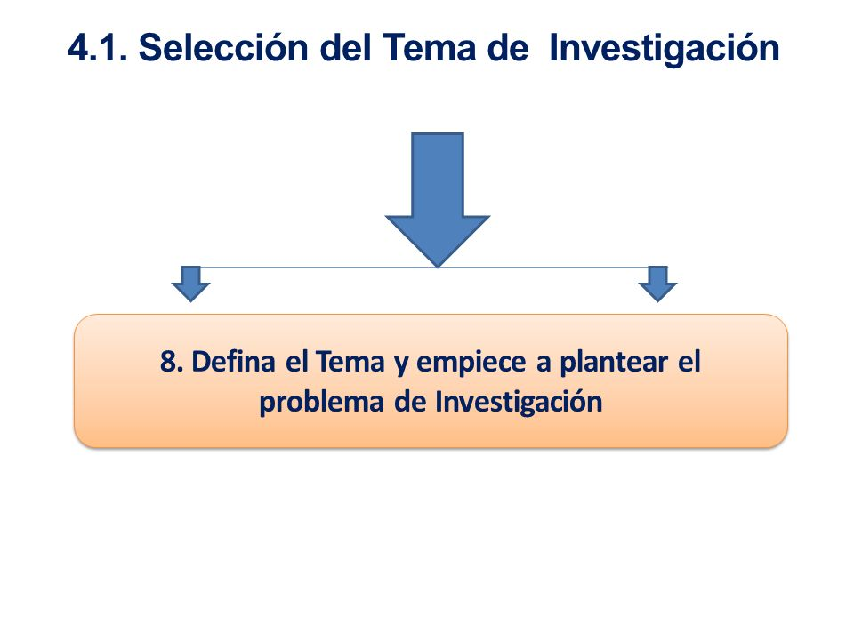 4.1. Selección del Tema de Investigación